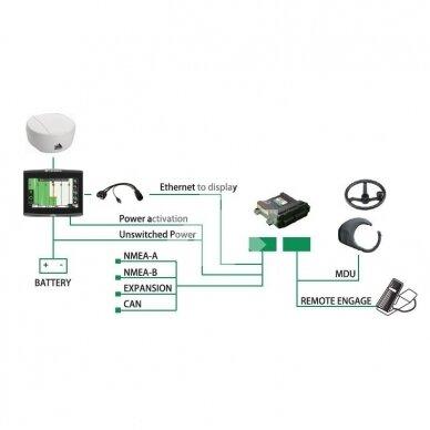 Automatinio vairavimo kompl. G7 Plus Farmnavigator + Turtle Smart Pro 15cm 2